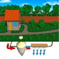 Автономная канализация частного дома\коттеджа